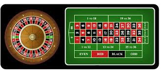 Cara Bermain Hingga Trik Jitu Menang Judi Roulette Online